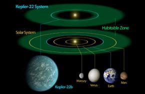 Kepler22b
