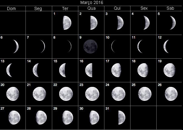 Fases de lua 2016 fases da lua for Ciclo lunar julio 2016