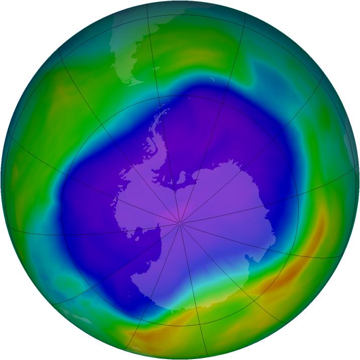 Ozônio 2006