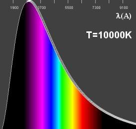 T10000K